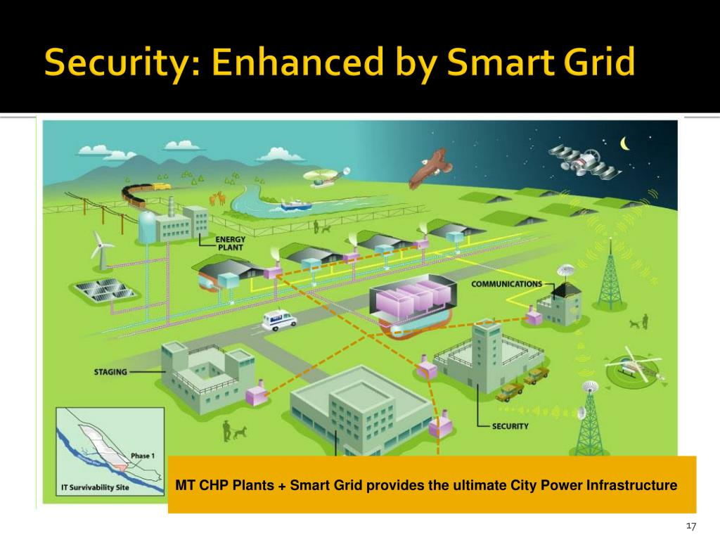Security: Enhanced by Smart Grid
