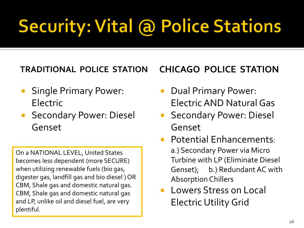 Security: Vital @ Police Stations