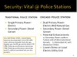 security vital @ police stations