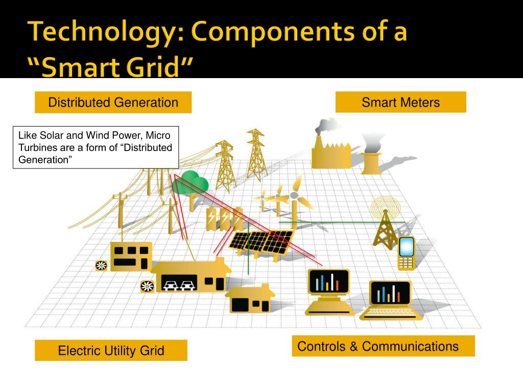 """Technology: Components of a """"Smart Grid"""""""