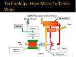 technology how micro turbines work