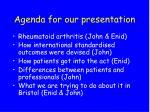 agenda for our presentation