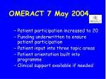 omeract 7 may 2004