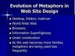 evolution of metaphors in web site design
