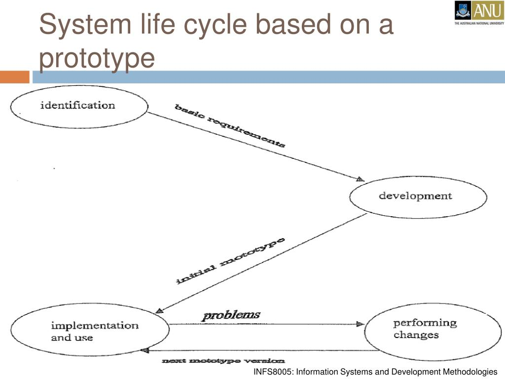 System life cycle based on a prototype