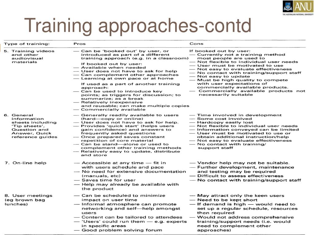 Training approaches-contd
