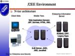 j2ee environment