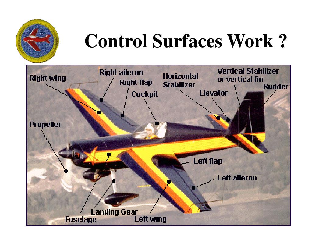 Control Surfaces Work ?