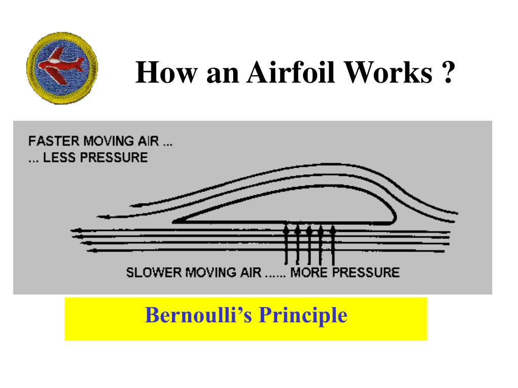 How an Airfoil Works ?