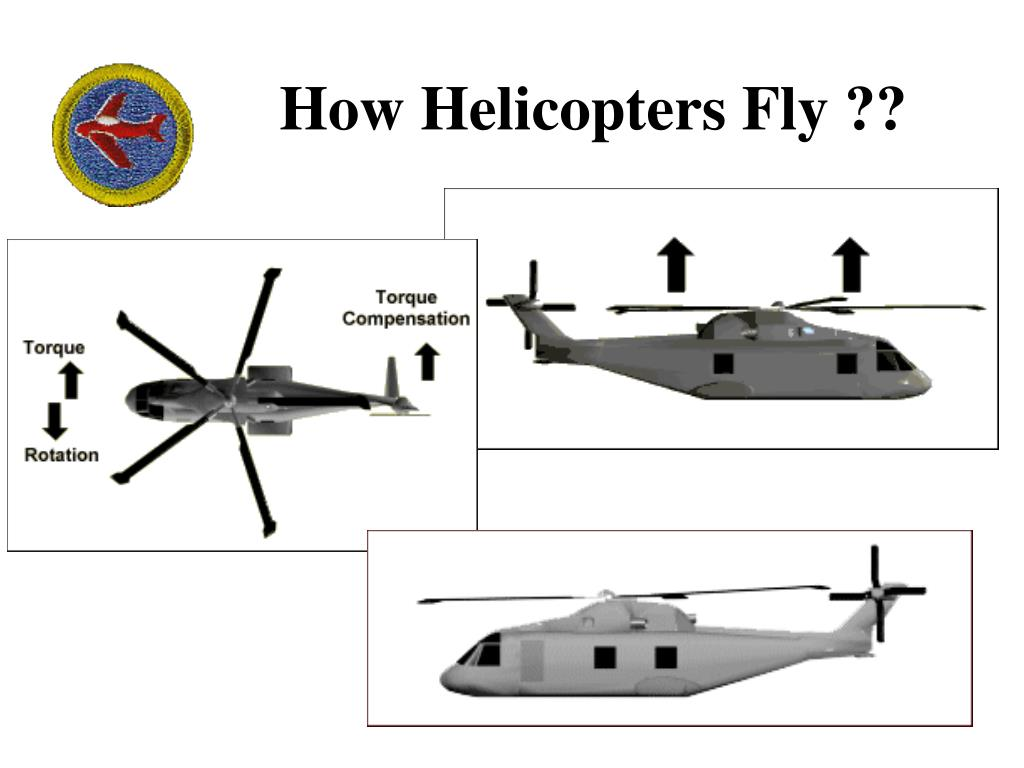 How Helicopters Fly ??