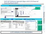 don fip validation approach aligns with a 123 financial reporting requirements
