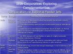 ibsa cooperation exploring complementarities