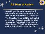 ae plan of action55