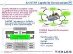 c4istar capability development