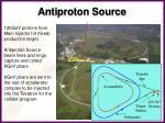 antiproton source