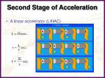 second stage of acceleration