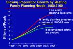 slowing population growth by meeting family planning needs 1950 2100