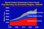 world carbon emissions from fossil fuel burning by economic region 1950 94