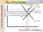 figure 3 4 a corrective tax