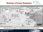 boeing s chinese suppliers