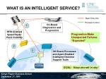 what is an intelligent service
