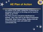 ae plan of action60