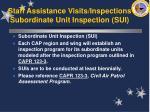 staff assistance visits inspections subordinate unit inspection sui
