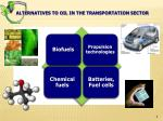 alternatives to oil in the transportation sector