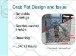 crab pot design and issue