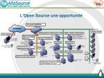 l open source une opportunit18