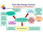 farm bio energy centres as integrators facilitators
