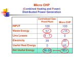 micro chp c ombined h eating and p ower distributed power generation34