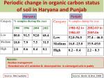 periodic change in organic carbon status of soil in haryana and punjab