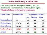 sulphur deficiency in indian soils