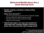 behavioral modifications are a good starting point