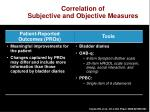 correlation of subjective and objective measures