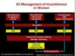 ici management of incontinence in women