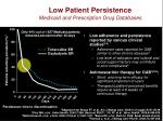 low patient persistence medicaid and prescription drug databases