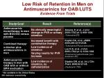 low risk of retention in men on antimuscarinics for oab luts evidence from trials
