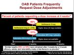 oab patients frequently request dose adjustments