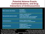 potential adverse events contraindications and drug interactions of antimuscarinics