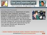 aerospace engineering14
