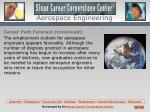 aerospace engineering15