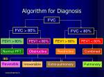algorithm for diagnosis