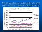 net us imports are an output of the oil market model opec or persian gulf imports are not