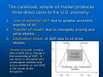 the cartelized volatile oil market produces three direct costs to the u s economy