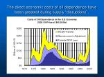 the direct economic costs of oil dependence have been greatest during supply disruptions