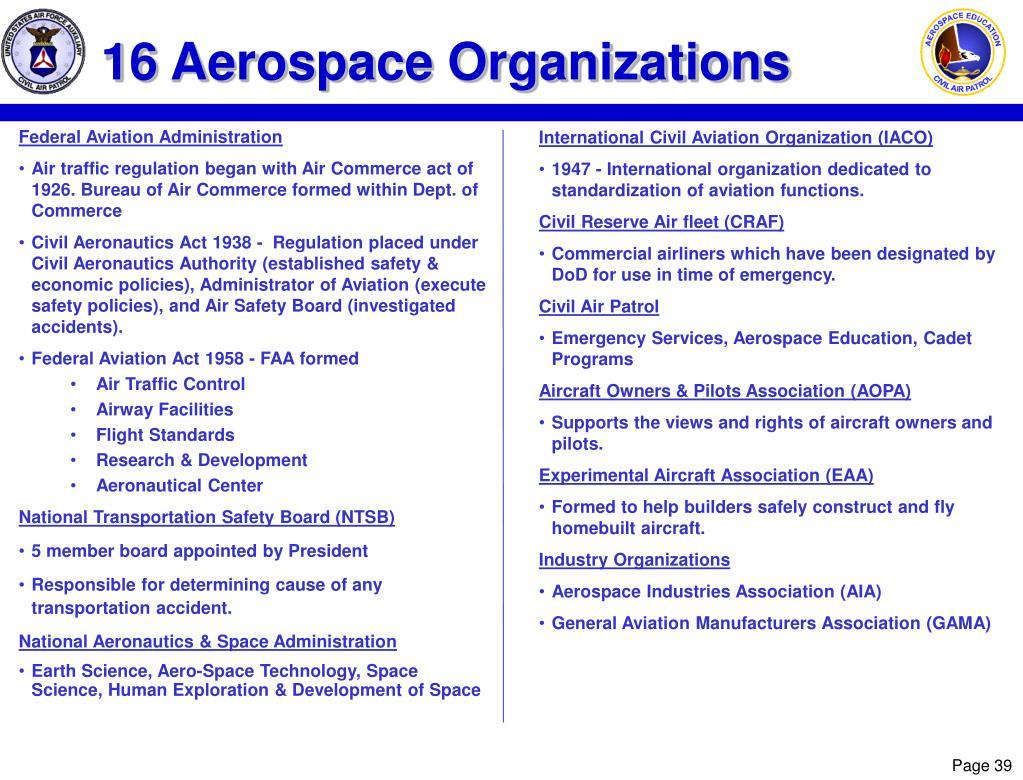 16 Aerospace Organizations