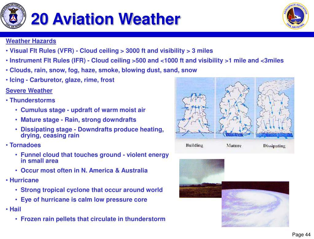 20 Aviation Weather