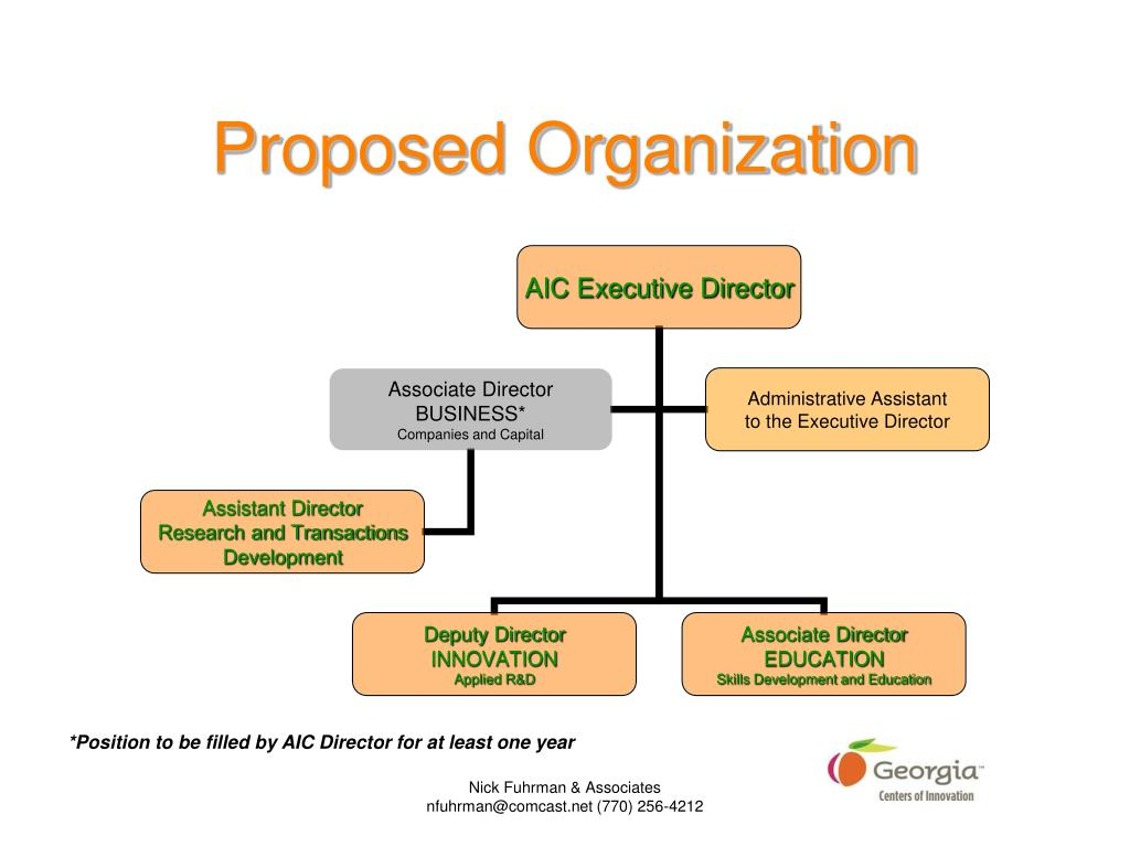 Proposed Organization